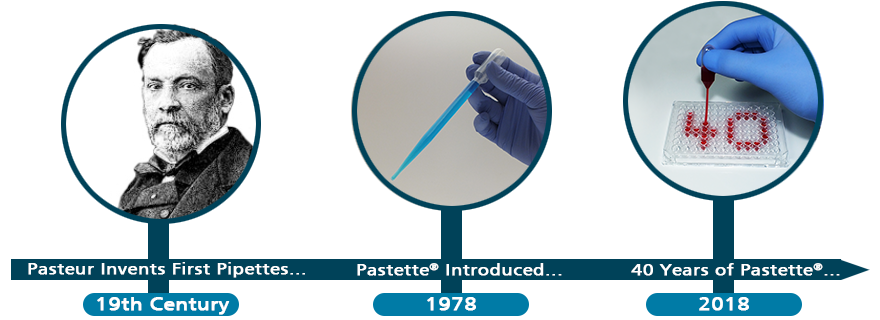 Pasteur Pipette History